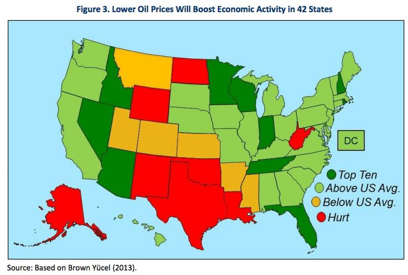USA, vliv nízké ceny ropy