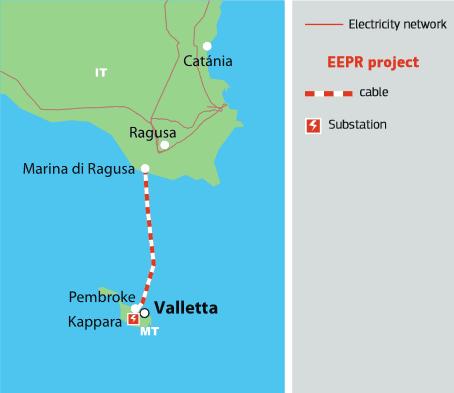 Malta-Sicily cable line