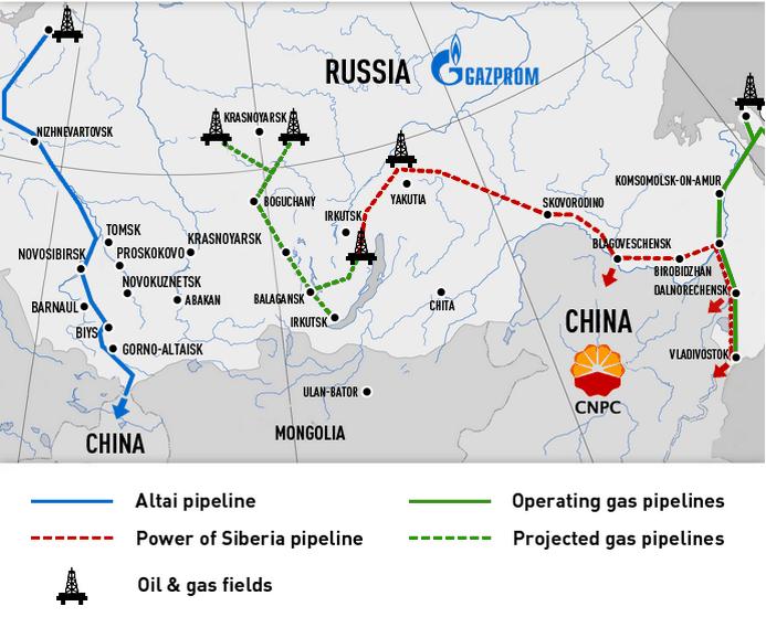 Plánované rozšíření soustavy plynovodů do Číny. Zdroj: Gazprom