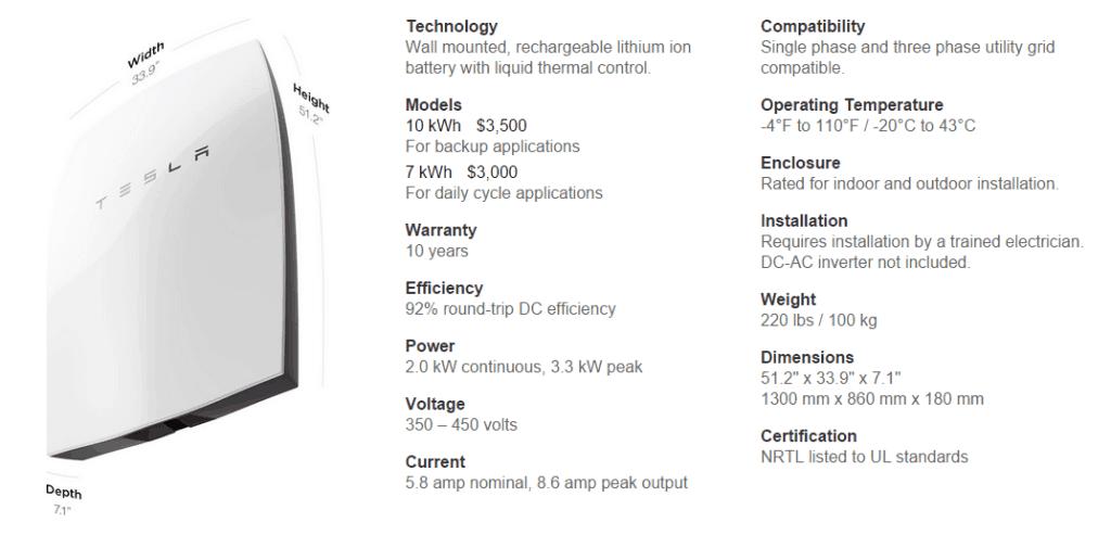 Technické specifikace baterie PowerWall. Zdroj: www.teslamotors.com