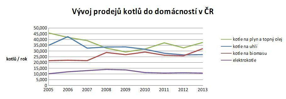 kotle-2013