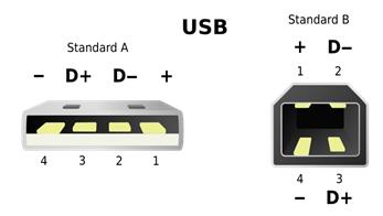 Ukázka UBS konektoru. Zdroj: www.batteryuniversity.com