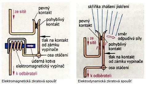 outech-havirov.cz