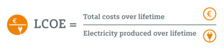 Lifecycle Cost of Energy