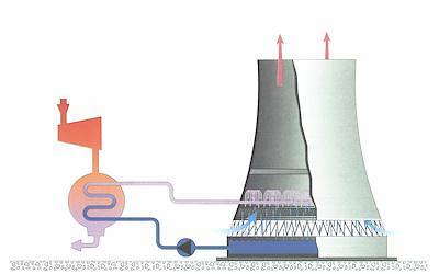 Chladící věž systému s recirkulací chladiva