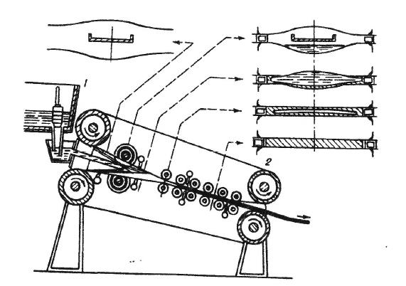 Výroba Cu prutu metodou Contirod. Zdroj: ČVUT FEL
