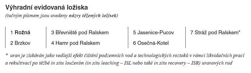 Evidovaná ložiska uranu v ČR