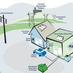 MPO oficiálně představilo Národní akční plán pro chytré sítě