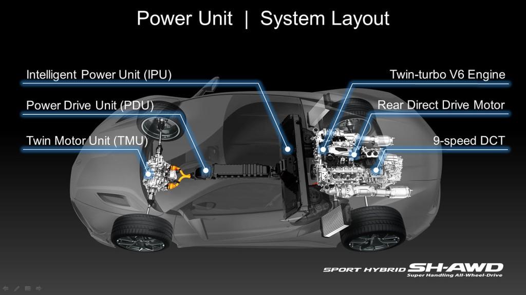 Schema pohonných jednotek Acury NSX 2016, zdroj: Auto.cz