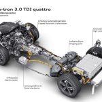 Audi odhalila specifikace svého modelu Q7 e-tron