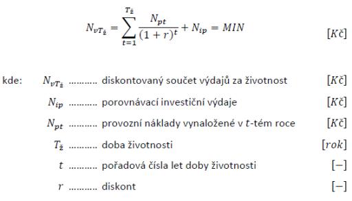 Vzorec pro výpočet hospodárného průřezu, převzato z [1]
