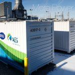 Baterie pro systémy o kapacitě až 1 GWh od AES zajistí LG Chem