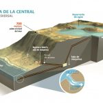 V nejsušší poušti světa vyroste přečerpávací vodní elektrárna