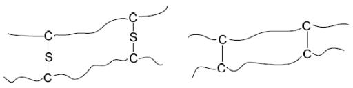Izolace - síra,peroxid