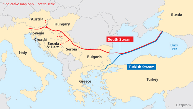 South Stream Turkish stream