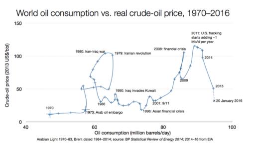 cena_ropy