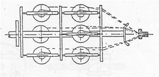 Košový lanovací stroj