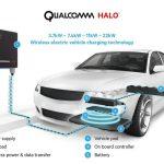 Qualcomm udělí společnosti Ricardo licenci pro technologii bezdrátového nabíjení elektromobilů