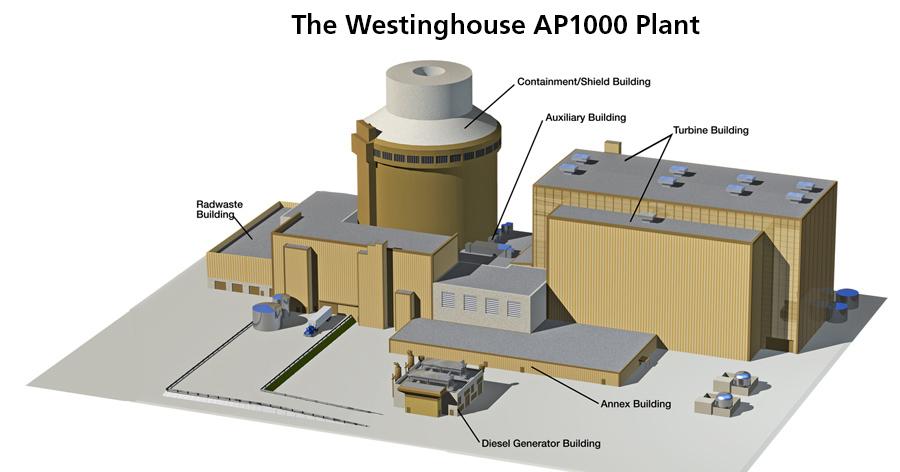 Design jaderné elektrárny AP-1000 od Westinghouse; Zdroj: Westinghouse