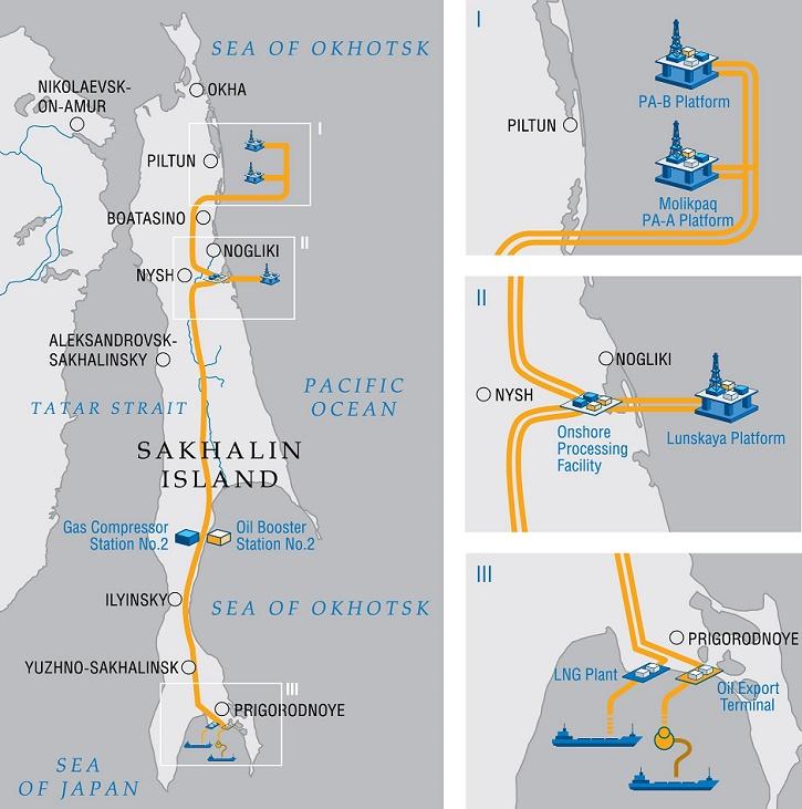 Ruský LNG projekt Sakhalin II