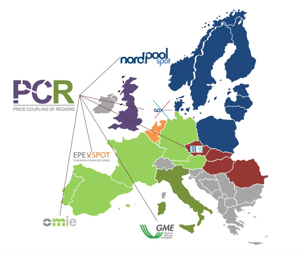 MC regions