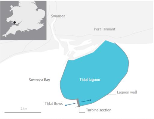 Projekt Swansea je prototypem pro možné budoucí projekty s podstatně většími parametry. Zdroj: Guardian Graphics