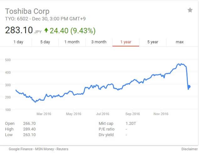 toshiba_stock