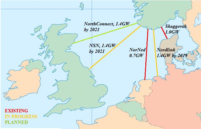 Podmořské kabely propojující Norsko a další země. Zdroj: Energy Matters