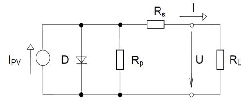 nahradni-schema-fotovoltaickeho-clanku