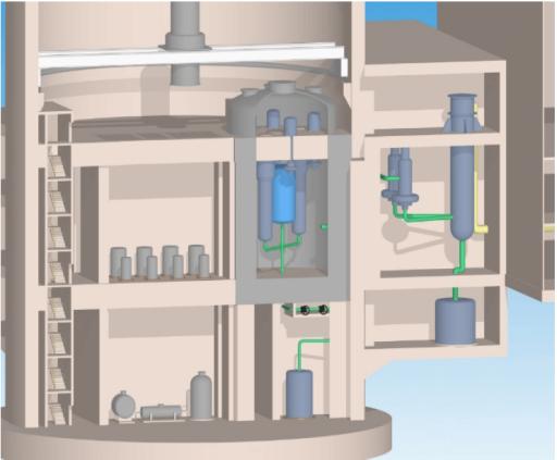 Vizualizace reaktoru Transatomic