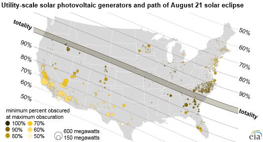 Rozdělení oblastí podle úrovně zastínění Slunce při zatmění. Zdroj: EIA