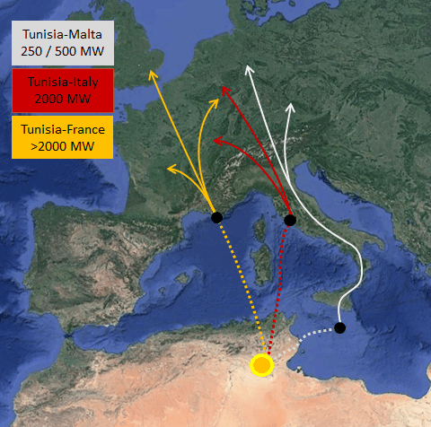 Plánované podmořské HVDC spojení Tuniska a Evropy. Zdroj: http://www.nurenergie.com/