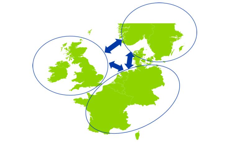 Přeshraniční propojení v Severním moři. Zdroj: Ecofys