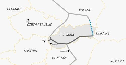 Slovensko polský propoj
