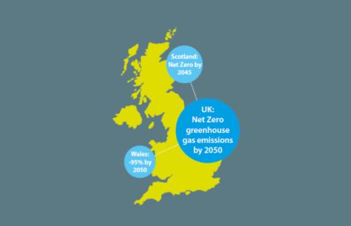Infografika k výstupům Nezávislé Komise pro klimatické změny v UK (CCC). Zdroj: CCC